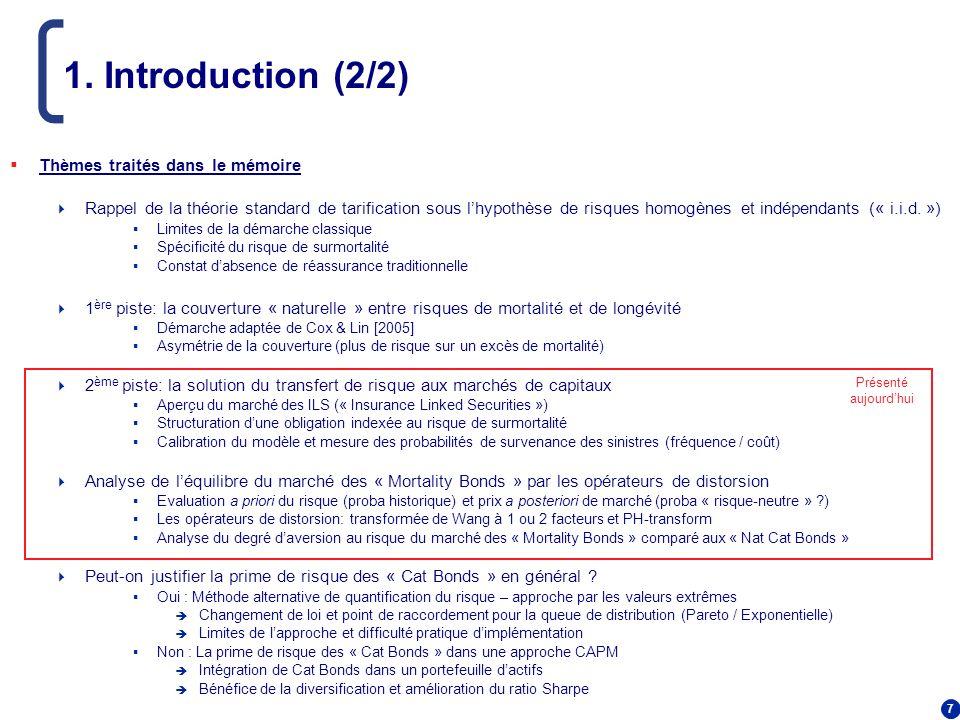 1. Introduction (2/2) Thèmes traités dans le mémoire