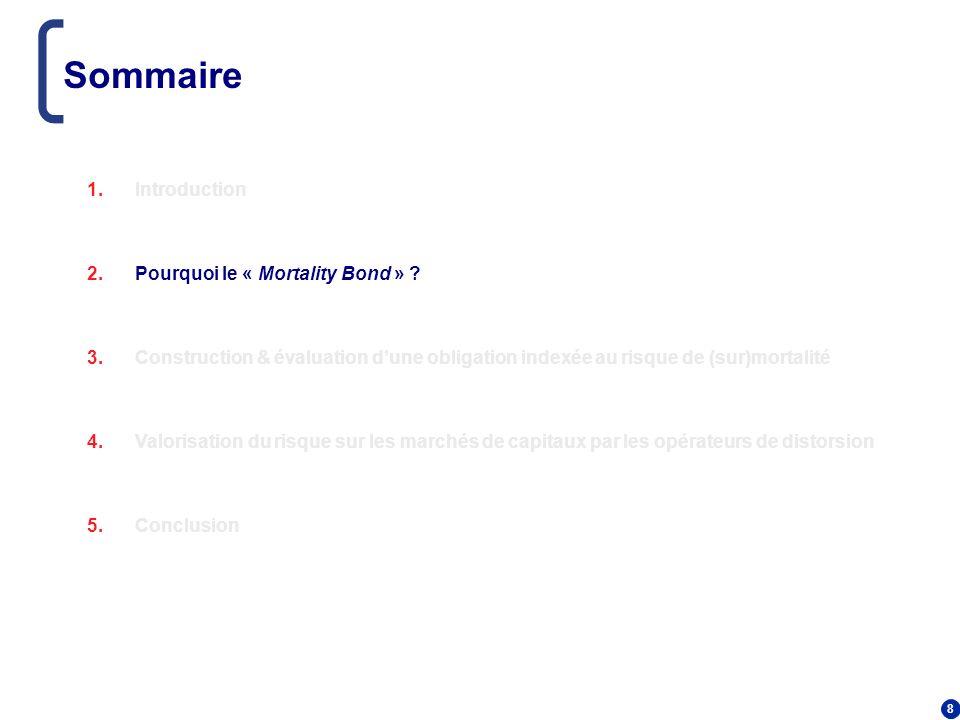 Sommaire Introduction Pourquoi le « Mortality Bond »