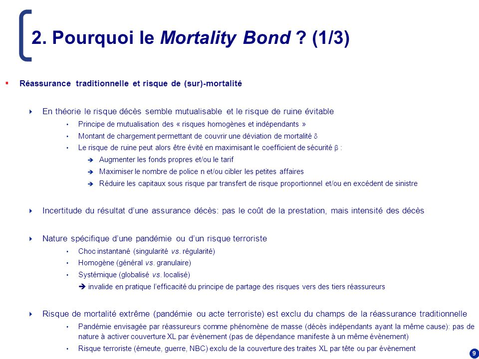 2. Pourquoi le Mortality Bond (1/3)