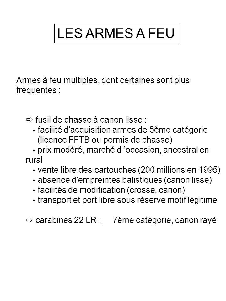 LES ARMES A FEU Armes à feu multiples, dont certaines sont plus fréquentes :  fusil de chasse à canon lisse :