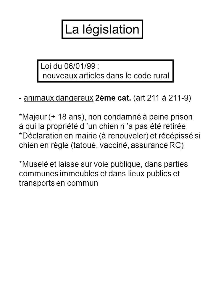 La législation Loi du 06/01/99 : nouveaux articles dans le code rural