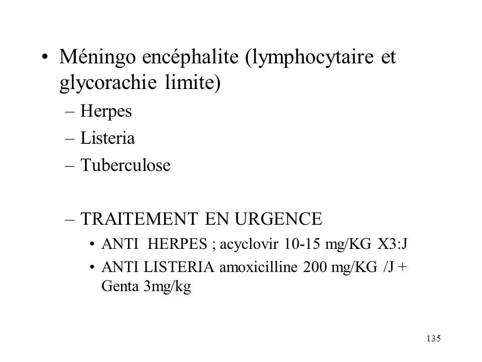 Méningo encéphalite (lymphocytaire et glycorachie limite)