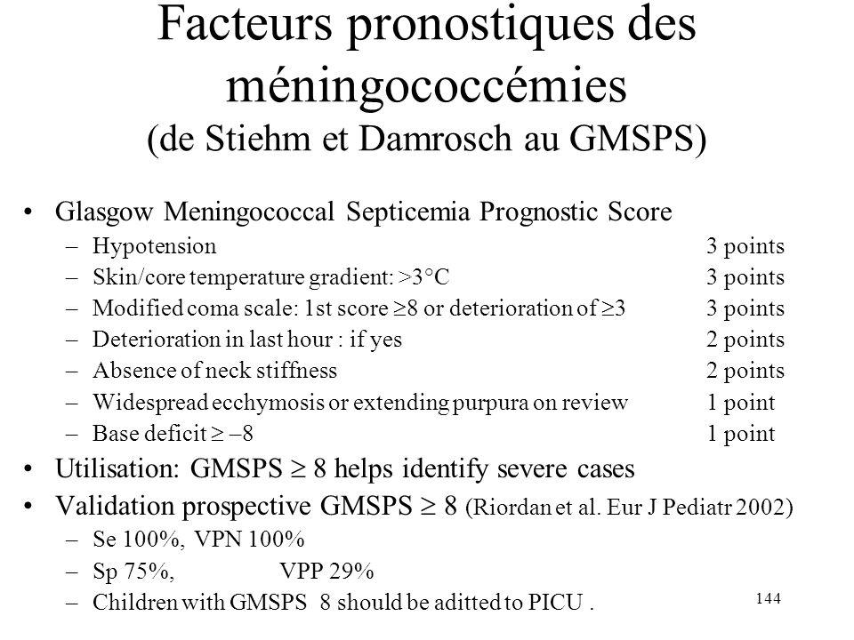 Facteurs pronostiques des méningococcémies (de Stiehm et Damrosch au GMSPS)