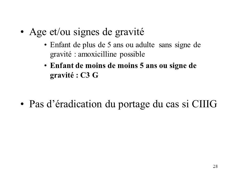Age et/ou signes de gravité
