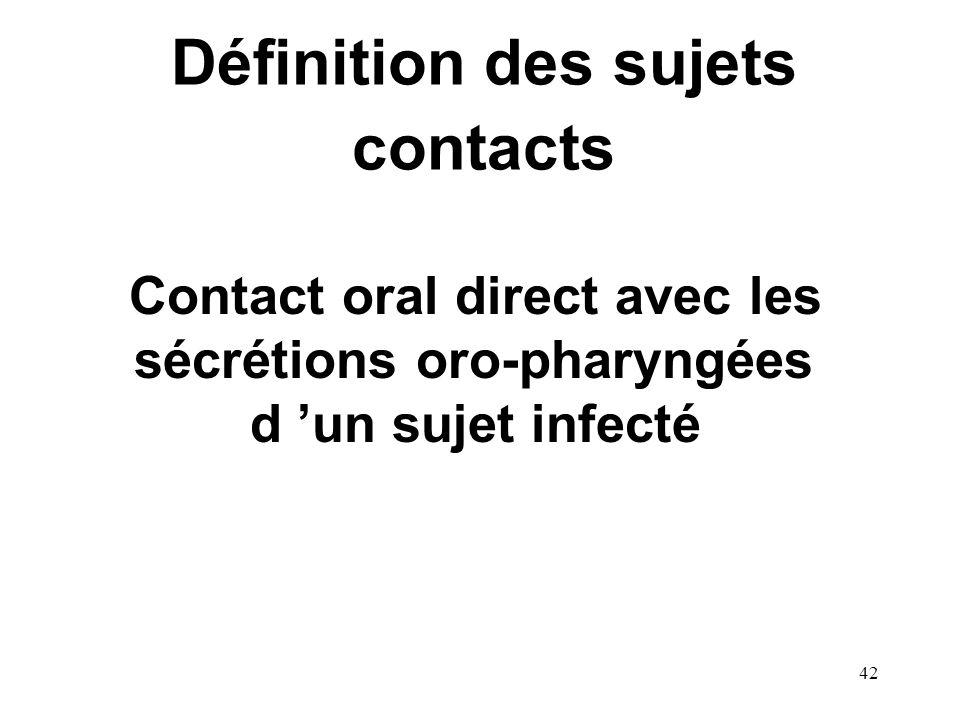 Définition des sujets contacts