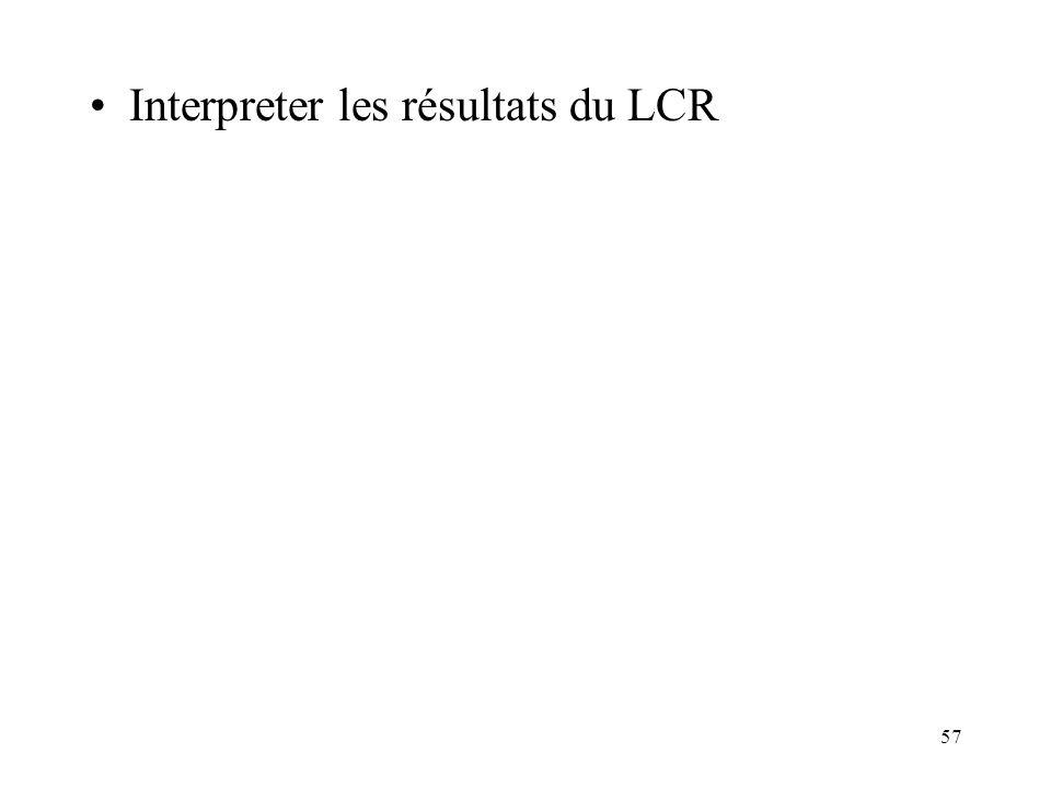 Interpreter les résultats du LCR