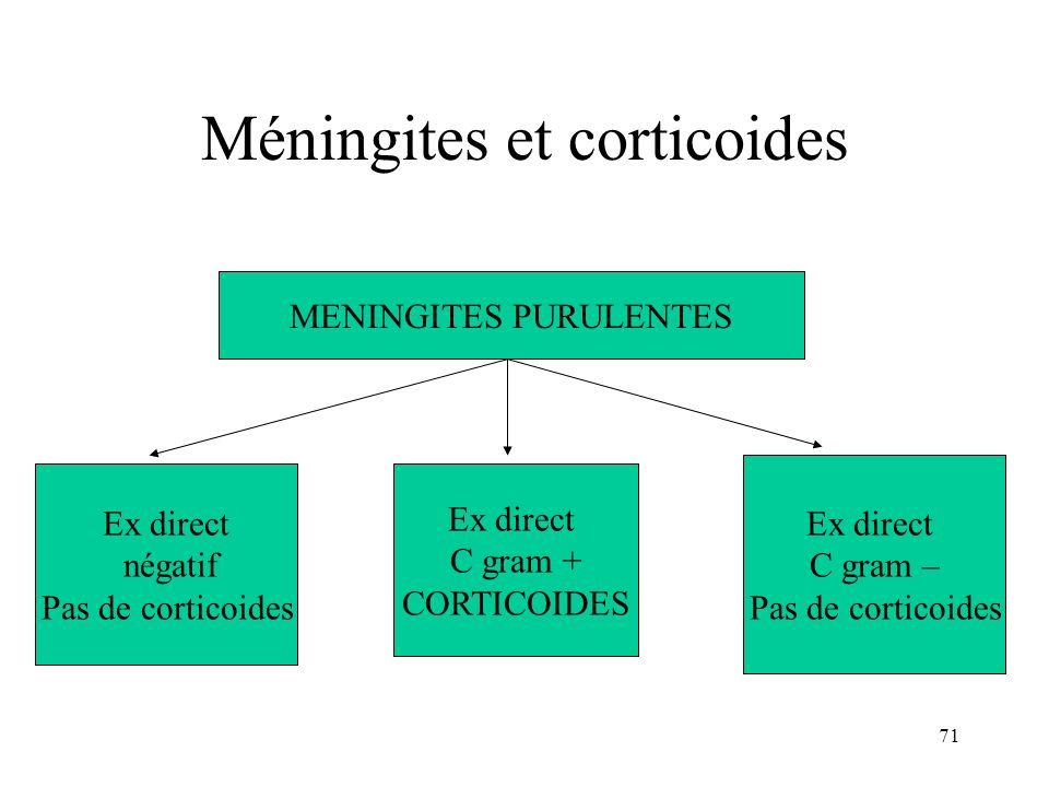 Méningites et corticoides
