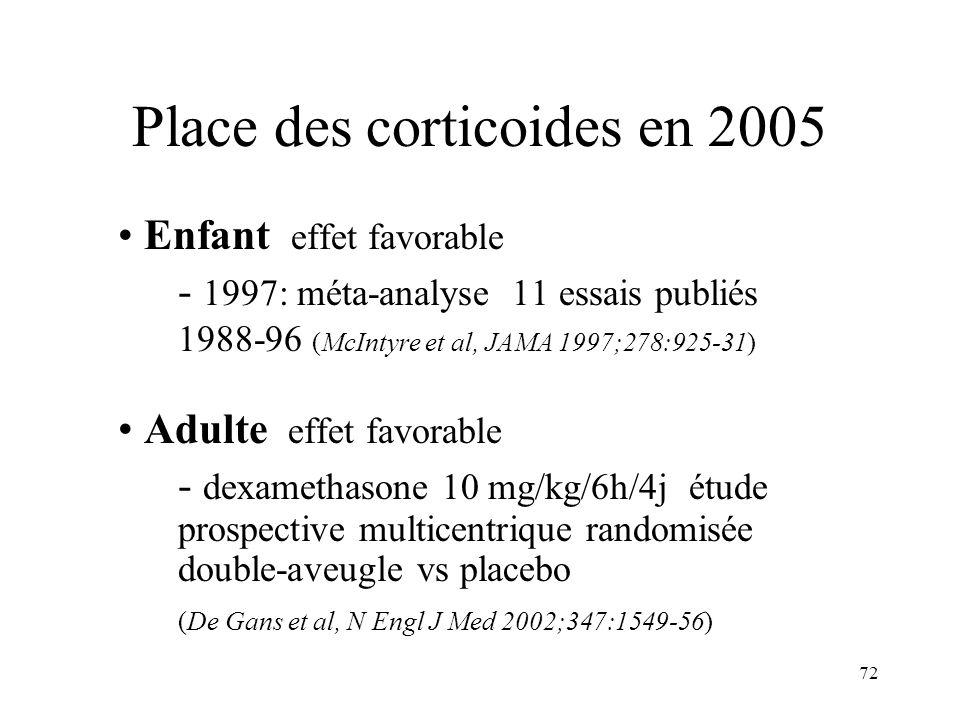 Place des corticoides en 2005