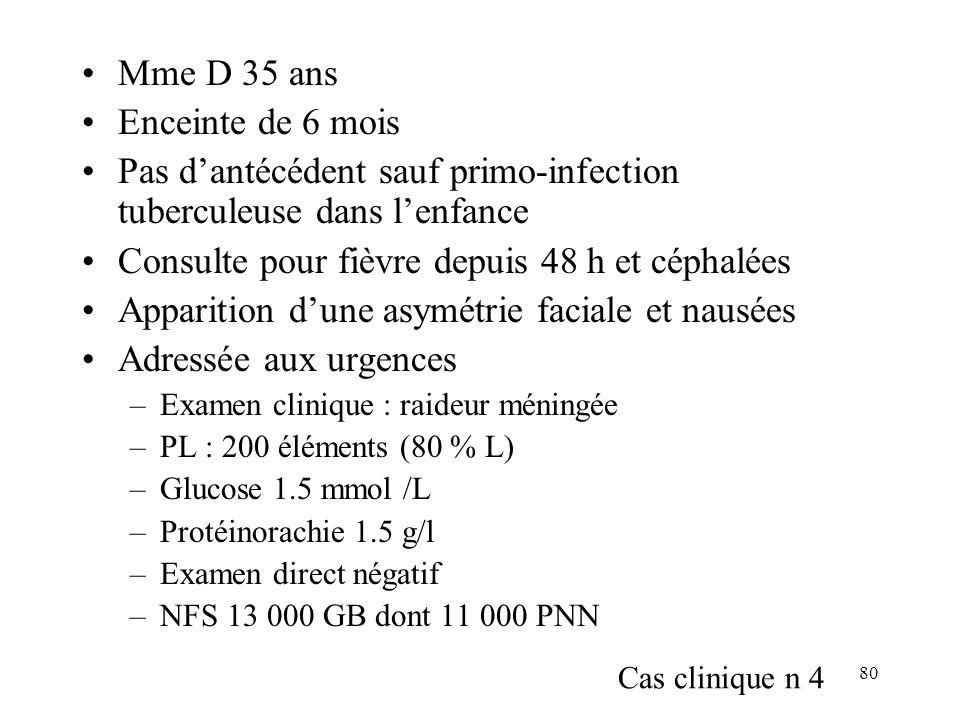Pas d'antécédent sauf primo-infection tuberculeuse dans l'enfance