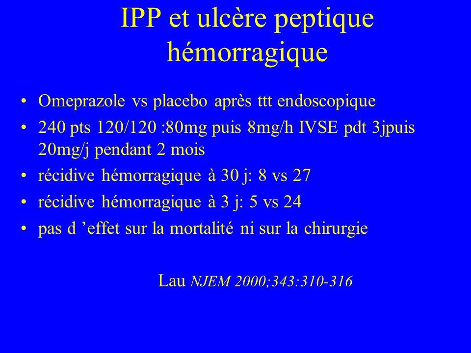 IPP et ulcère peptique hémorragique