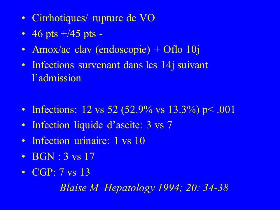 Cirrhotiques/ rupture de VO