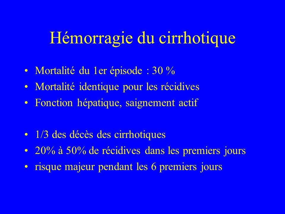 Hémorragie du cirrhotique