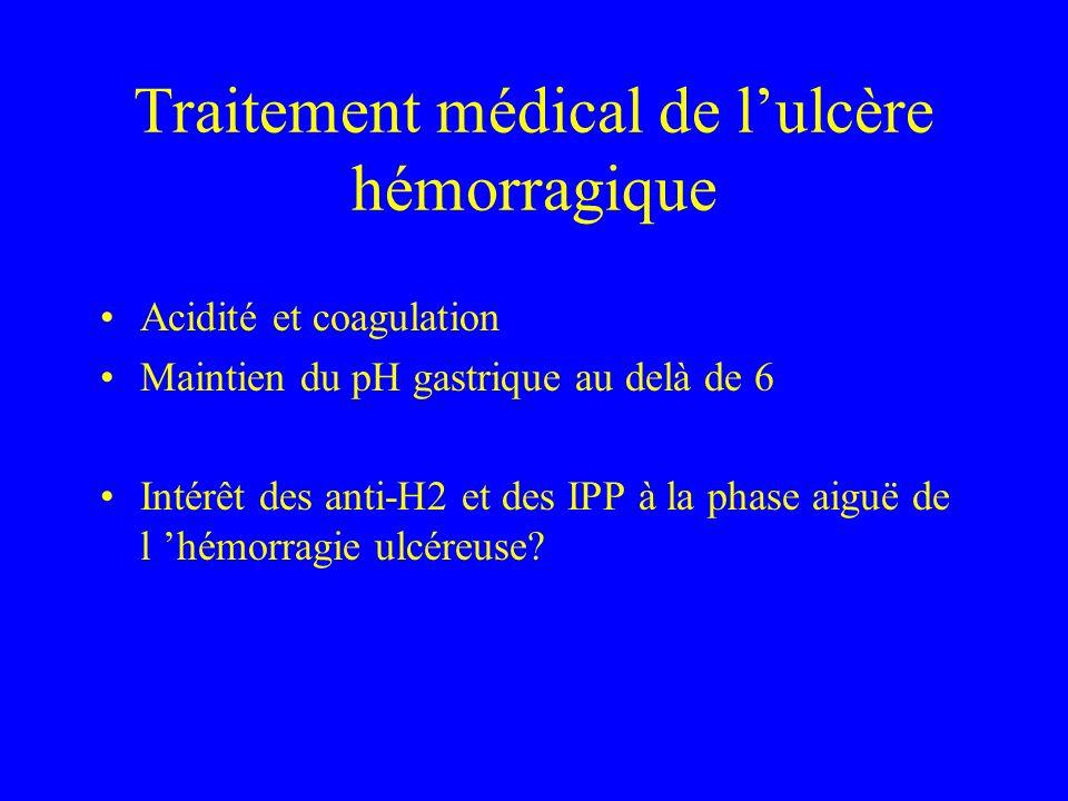 Traitement médical de l'ulcère hémorragique