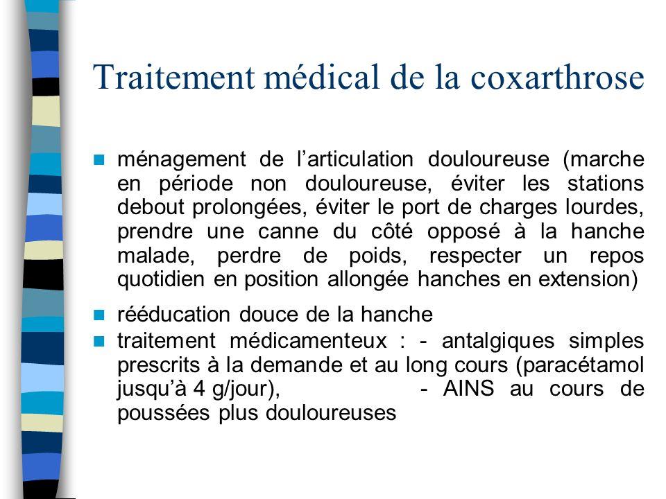 Traitement médical de la coxarthrose