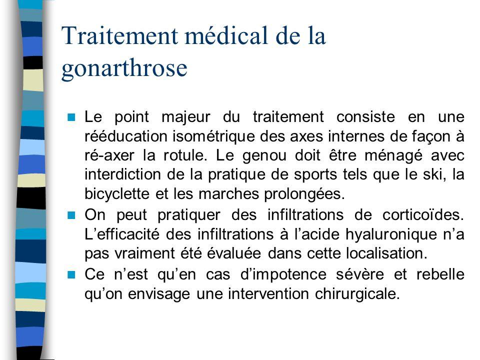 Traitement médical de la gonarthrose