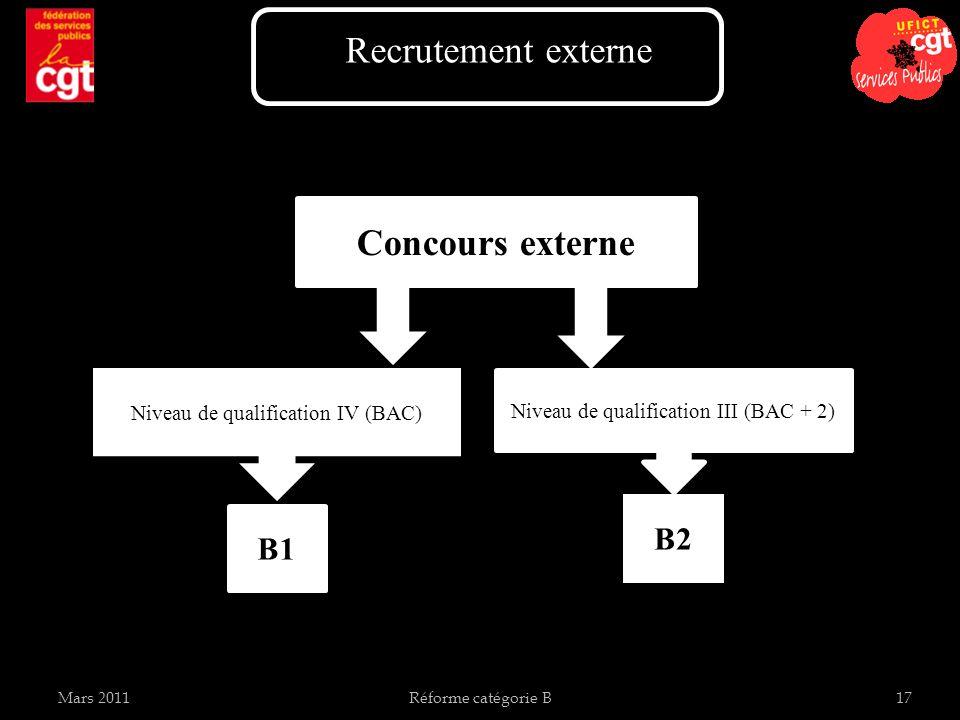 Recrutement externe Concours externe B2 B1