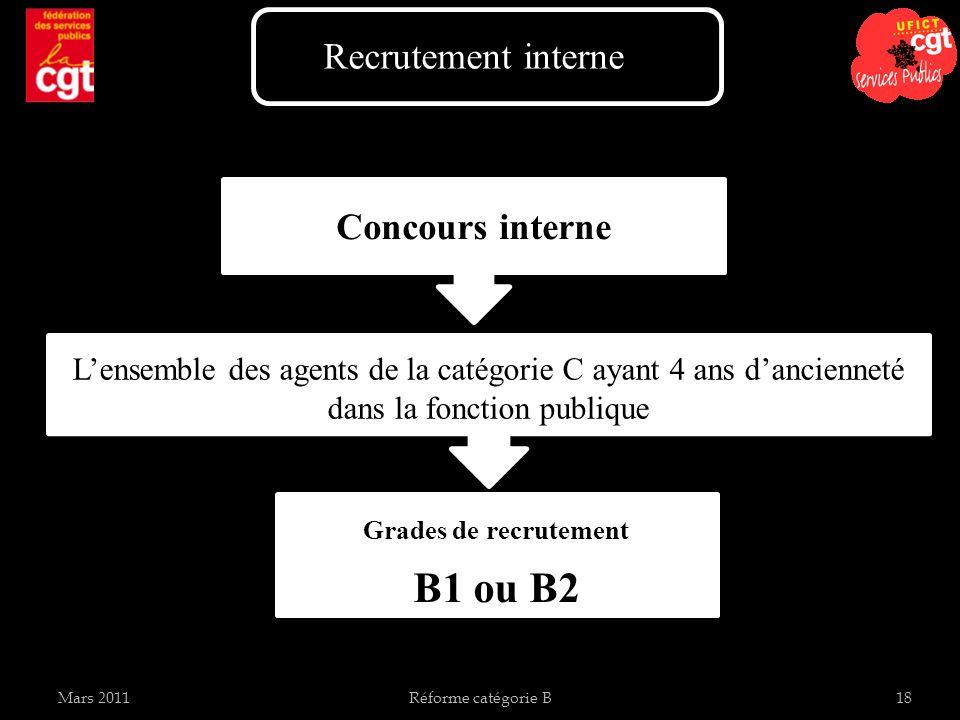 B1 ou B2 Recrutement interne Concours interne