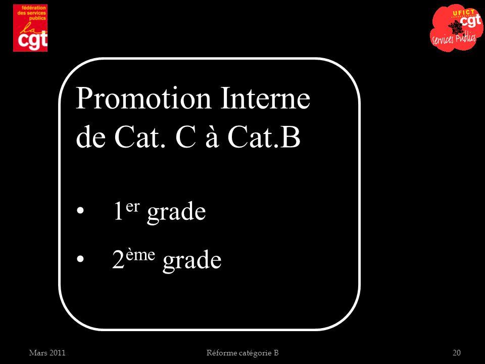 Promotion Interne de Cat. C à Cat.B 1er grade 2ème grade Mars 2011