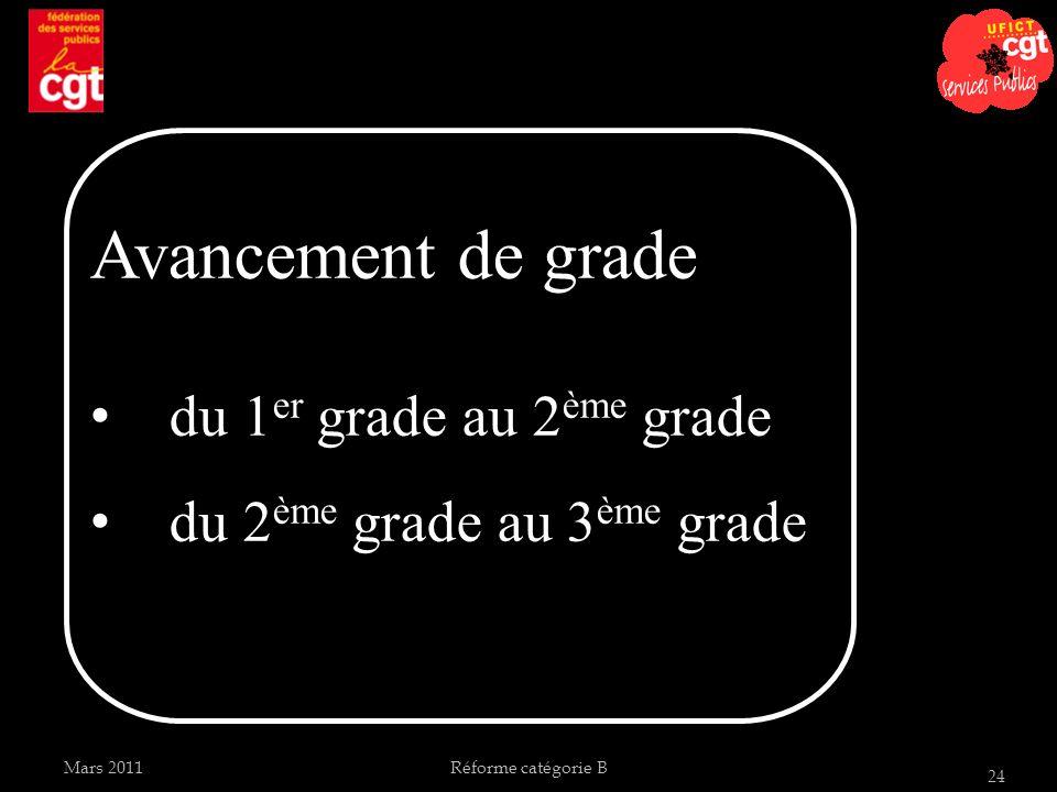 Avancement de grade du 1er grade au 2ème grade