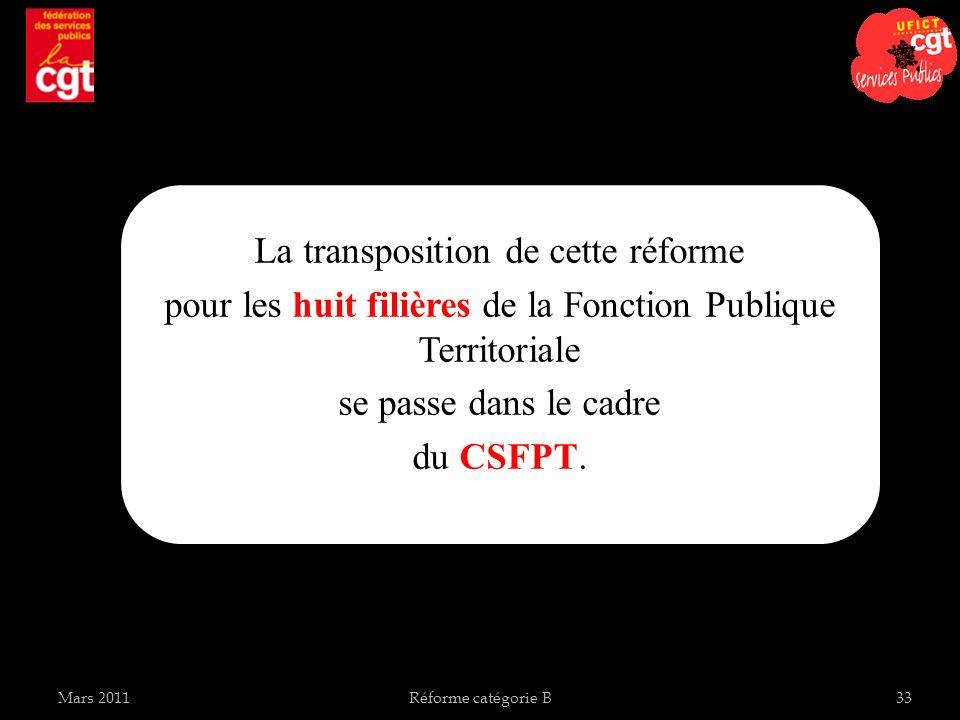 La transposition de cette réforme pour les huit filières de la Fonction Publique Territoriale se passe dans le cadre du CSFPT.