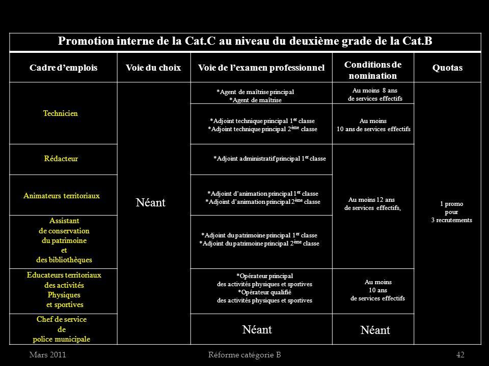Promotion interne de la Cat.C au niveau du deuxième grade de la Cat.B