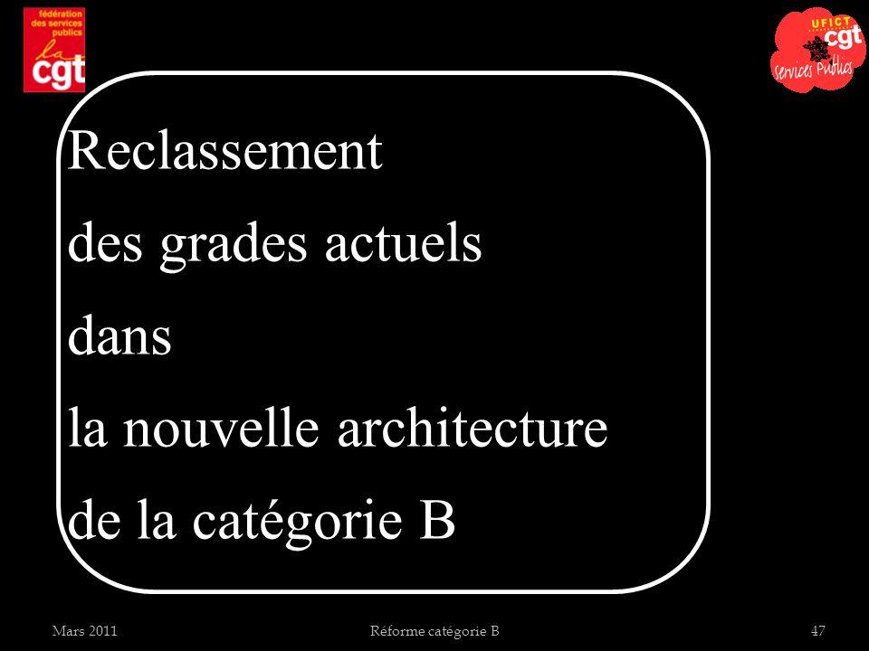 la nouvelle architecture de la catégorie B