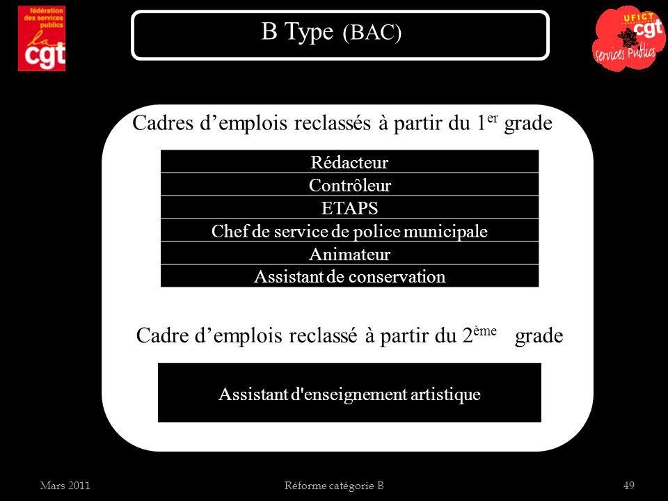 B Type (BAC) Cadres d'emplois reclassés à partir du 1er grade