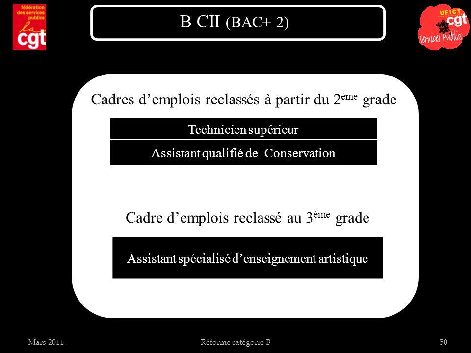 B CII (BAC+ 2) Cadres d'emplois reclassés à partir du 2ème grade