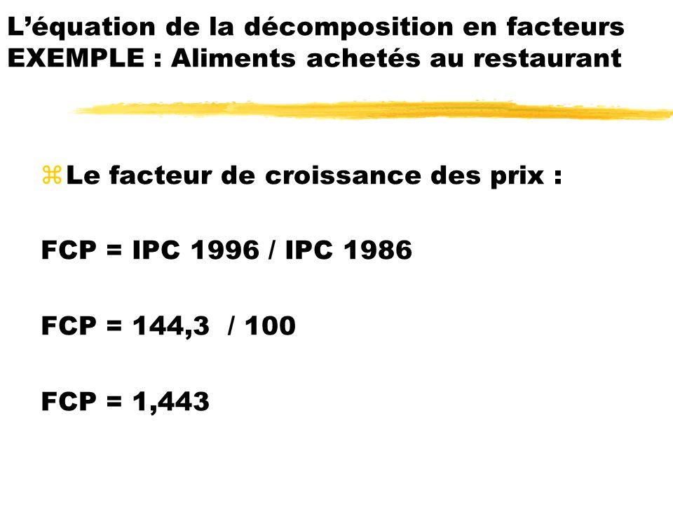 L'équation de la décomposition en facteurs EXEMPLE : Aliments achetés au restaurant
