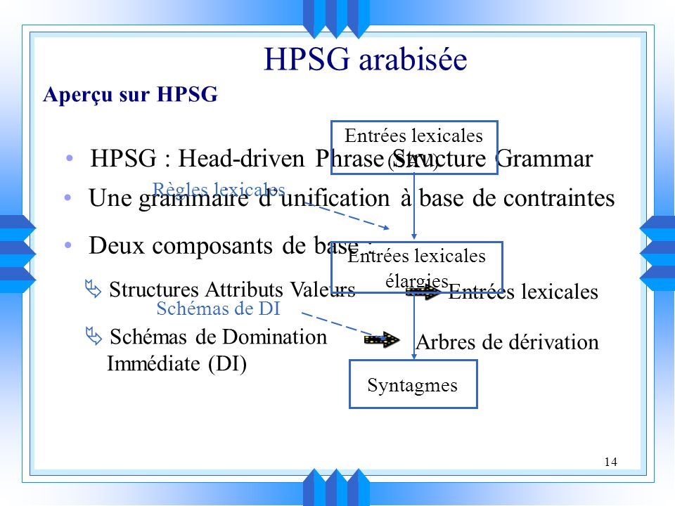 HPSG arabisée HPSG : Head-driven Phrase Structure Grammar