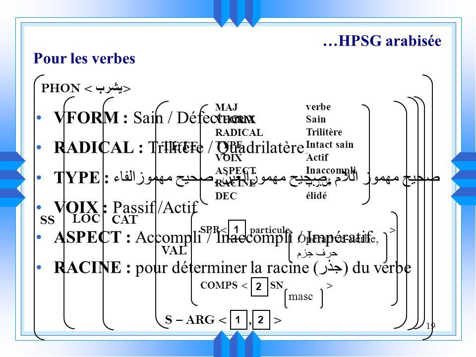 VFORM : Sain / Défectueux RADICAL : Trilitère / Quadrilatère