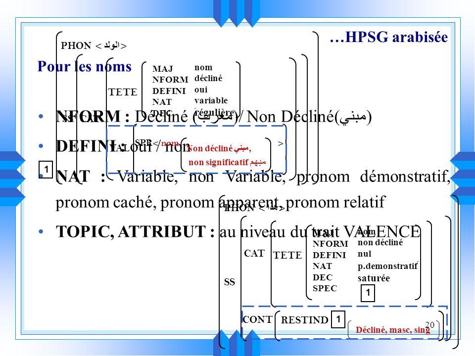 NFORM : Décliné (معرب)/ Non Décliné(مبني) DEFINI : oui / non