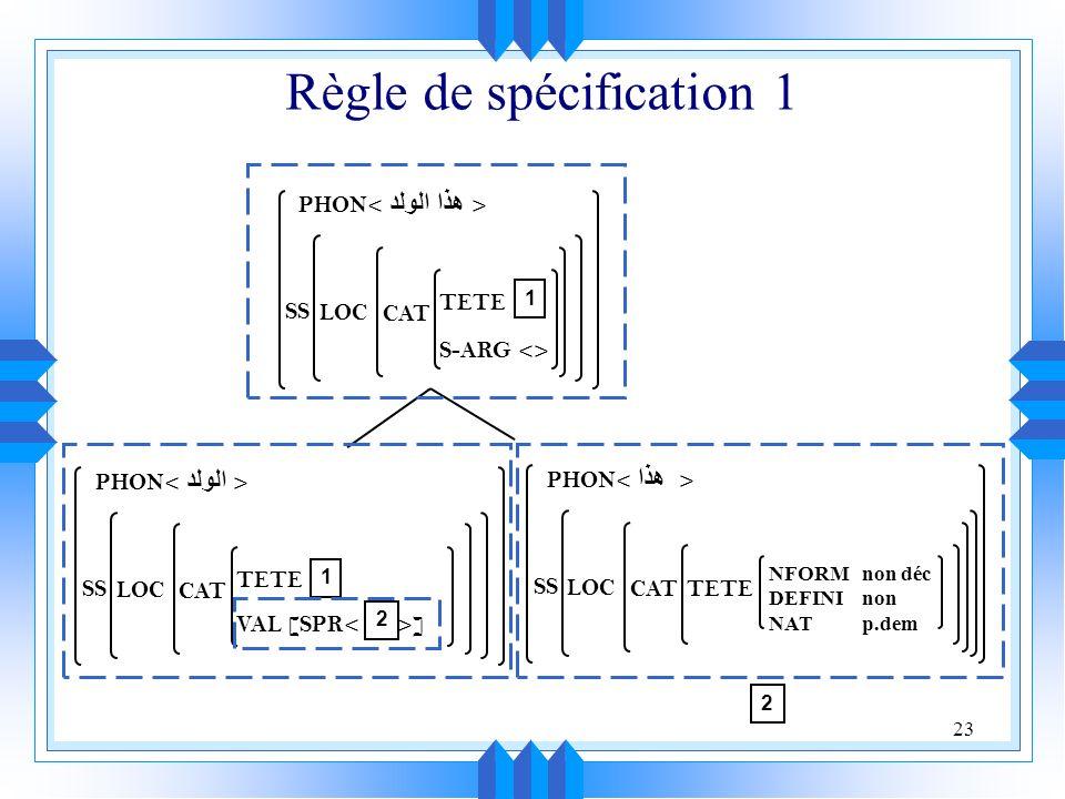 Règle de spécification 1