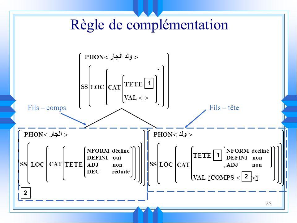 Règle de complémentation