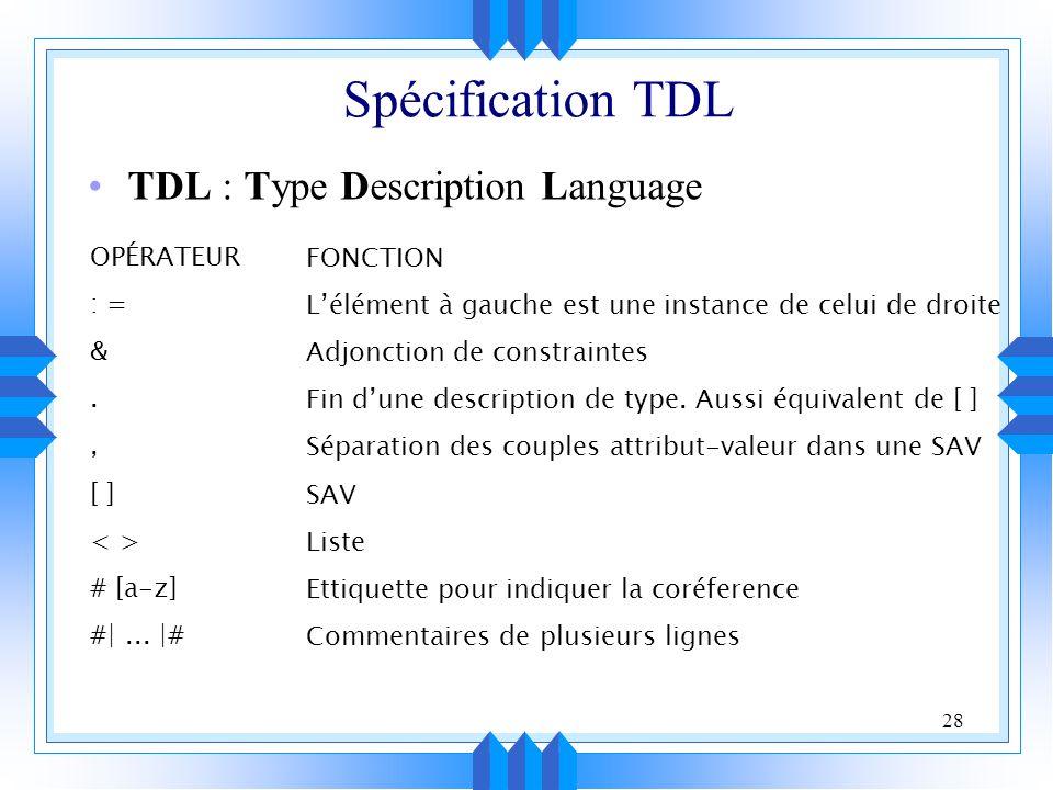 Spécification TDL TDL : Type Description Language OPÉRATEUR FONCTION