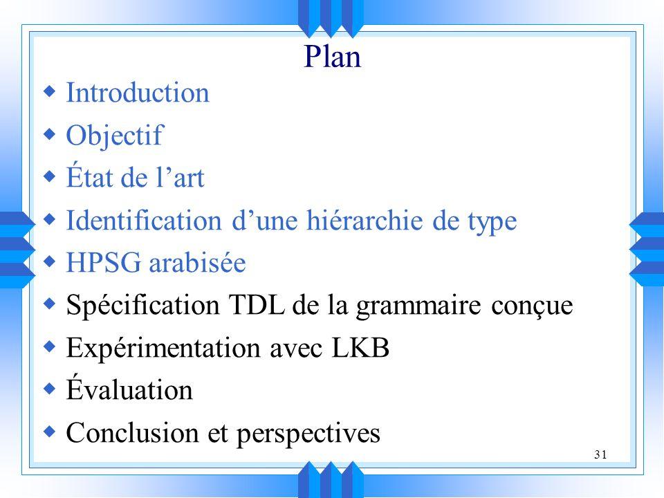 Plan Introduction Objectif État de l'art