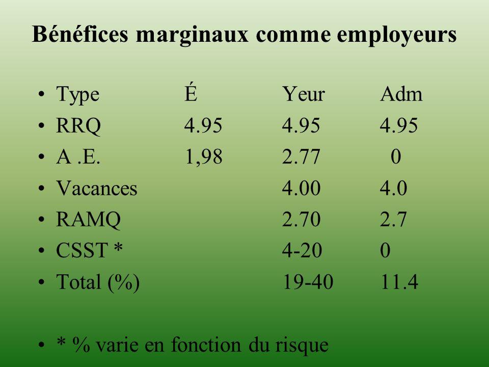Bénéfices marginaux comme employeurs