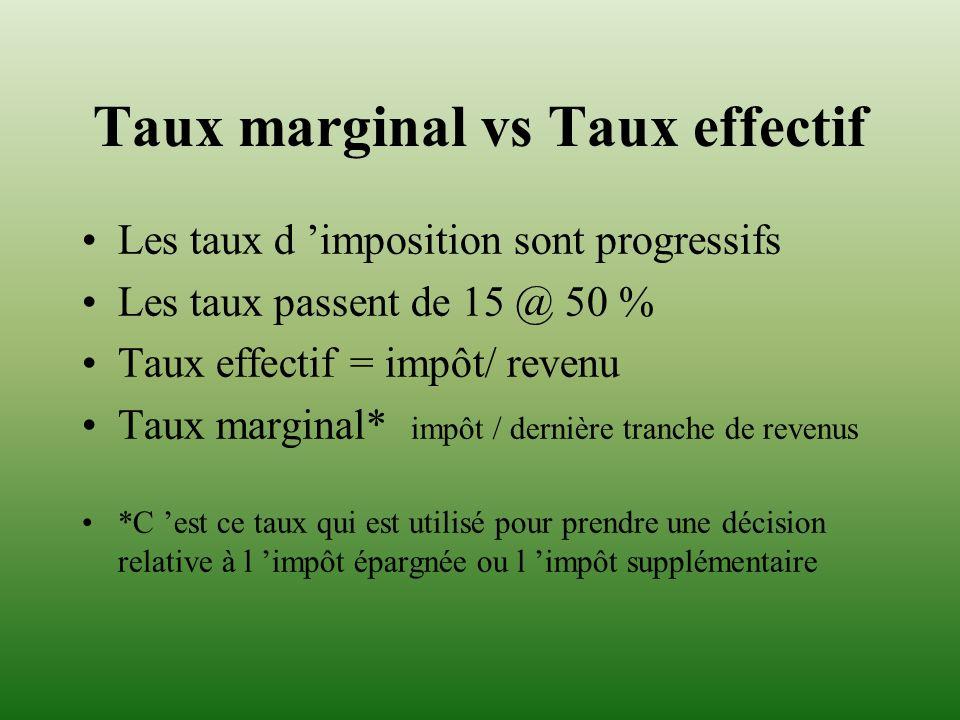 Taux marginal vs Taux effectif