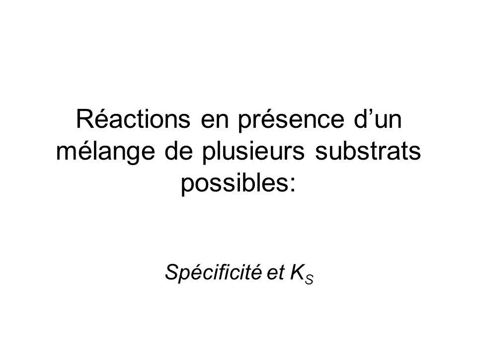 Réactions en présence d'un mélange de plusieurs substrats possibles: