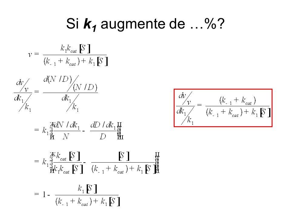 Si k1 augmente de …%
