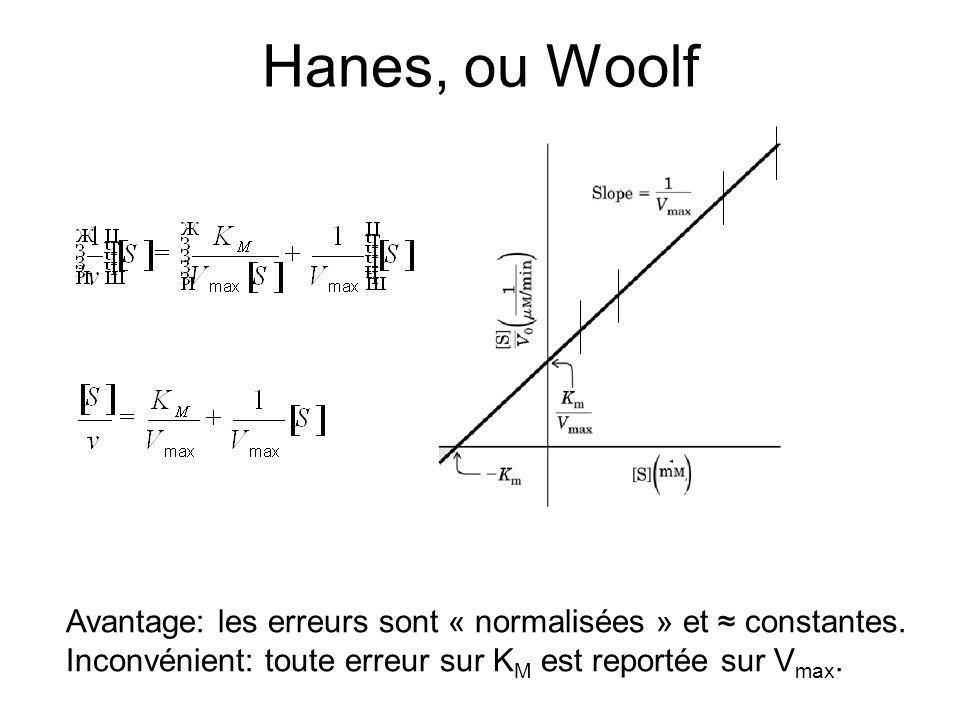 Hanes, ou Woolf Avantage: les erreurs sont « normalisées » et ≈ constantes.