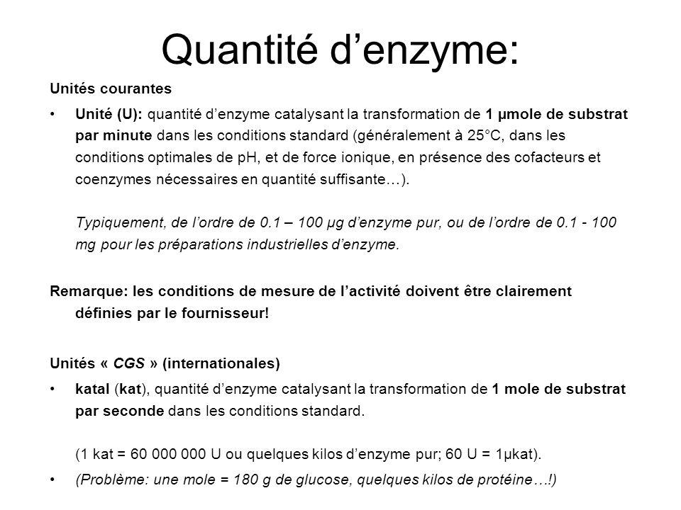 Quantité d'enzyme: Unités courantes