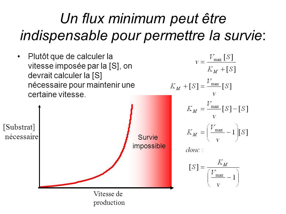 Un flux minimum peut être indispensable pour permettre la survie: