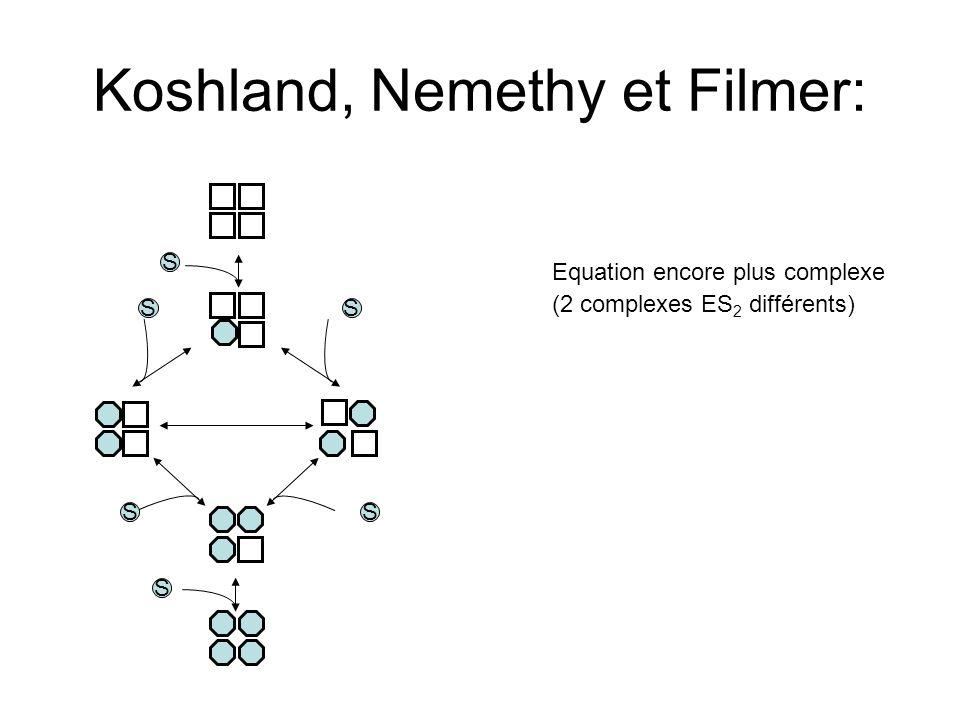 Koshland, Nemethy et Filmer: