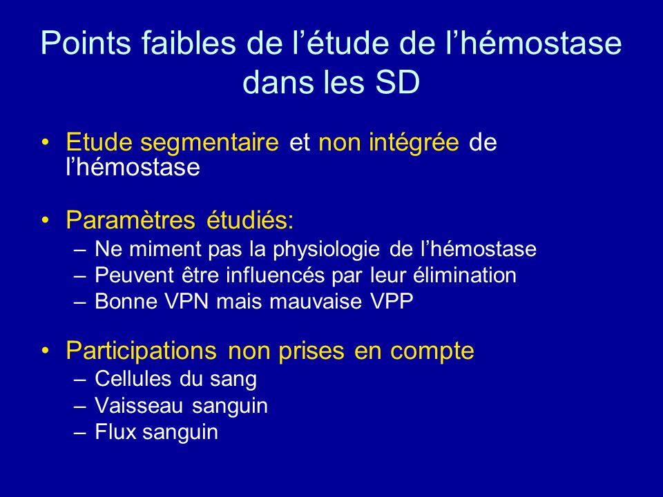 Points faibles de l'étude de l'hémostase dans les SD