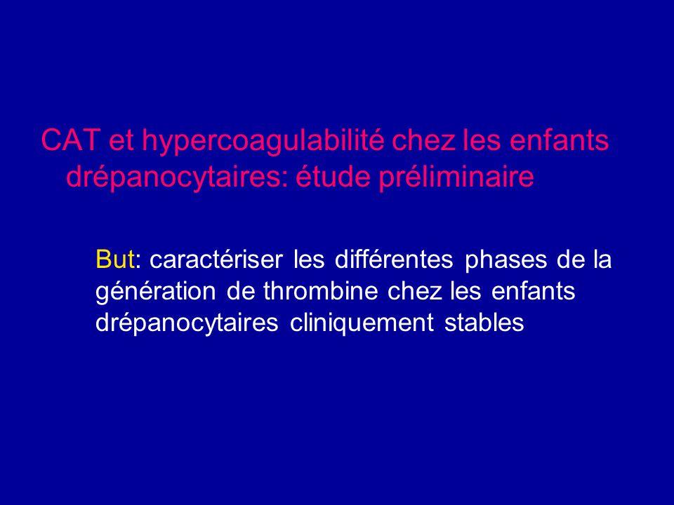 CAT et hypercoagulabilité chez les enfants drépanocytaires: étude préliminaire