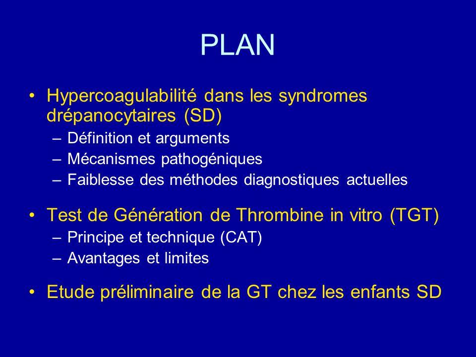 PLAN Hypercoagulabilité dans les syndromes drépanocytaires (SD)