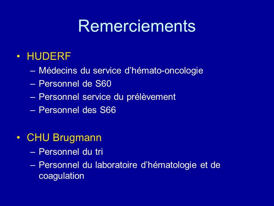 Remerciements HUDERF CHU Brugmann