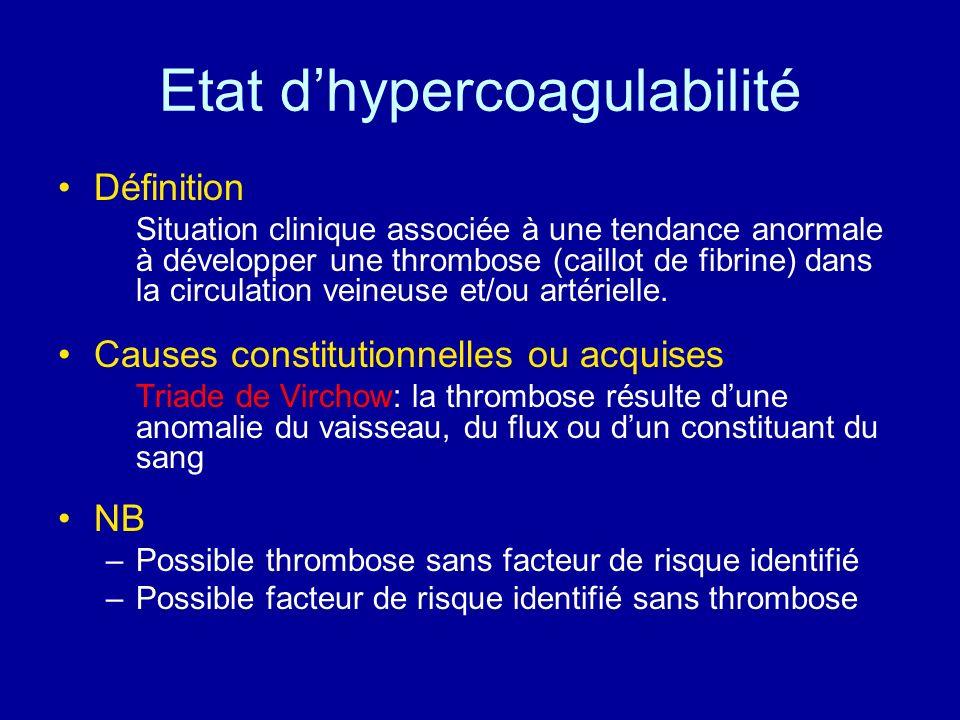 Etat d'hypercoagulabilité