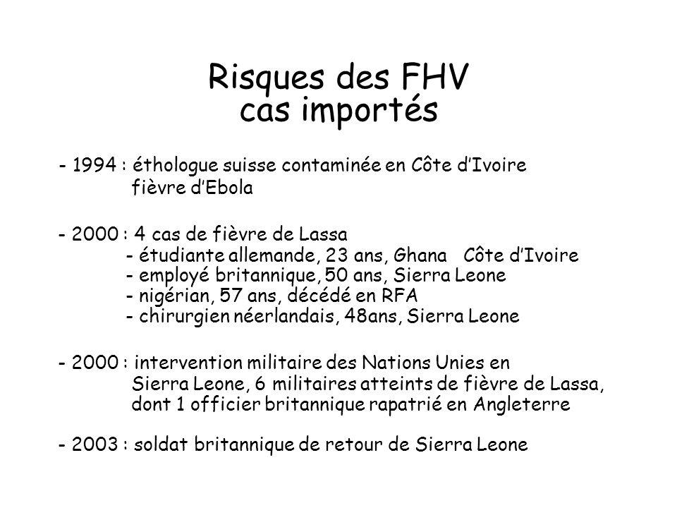 Risques des FHV cas importés